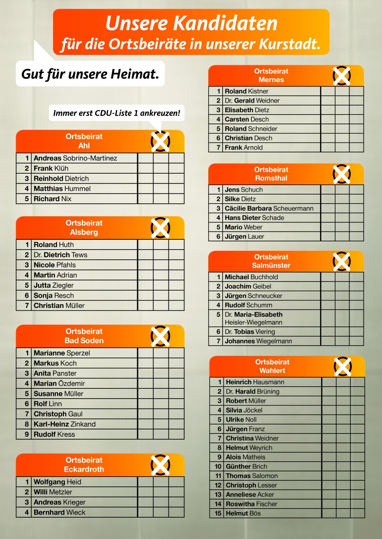 2016-02-06 Kandidatenliste Ortsbeiratslisten